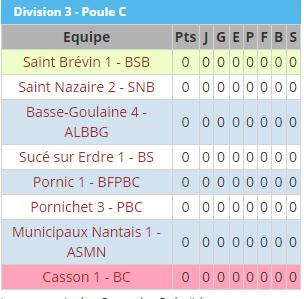 division 3 - poule c copie