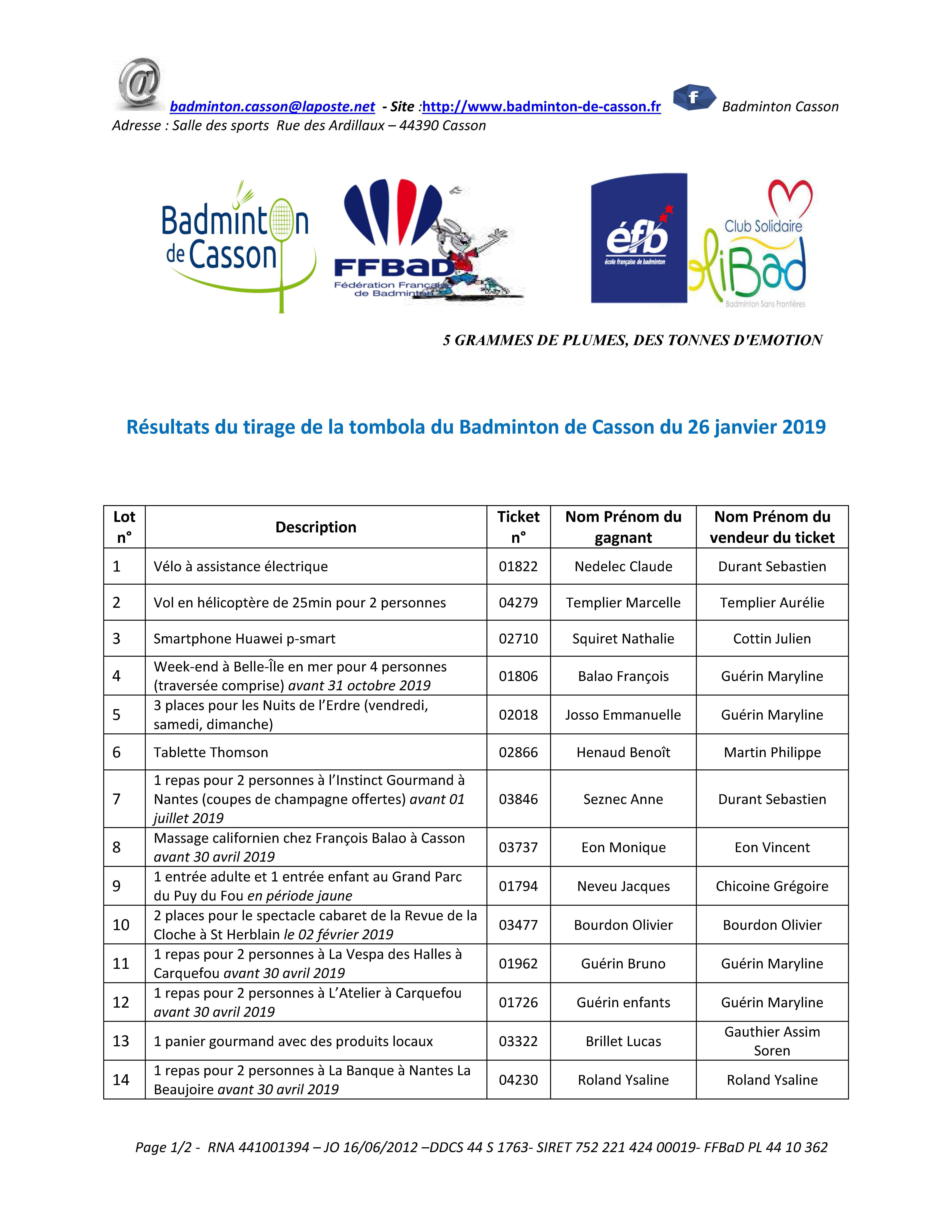 Résultats du tirage de la tombola du Badminton de Casson du 26 janvier 2019 (1)_Page_1